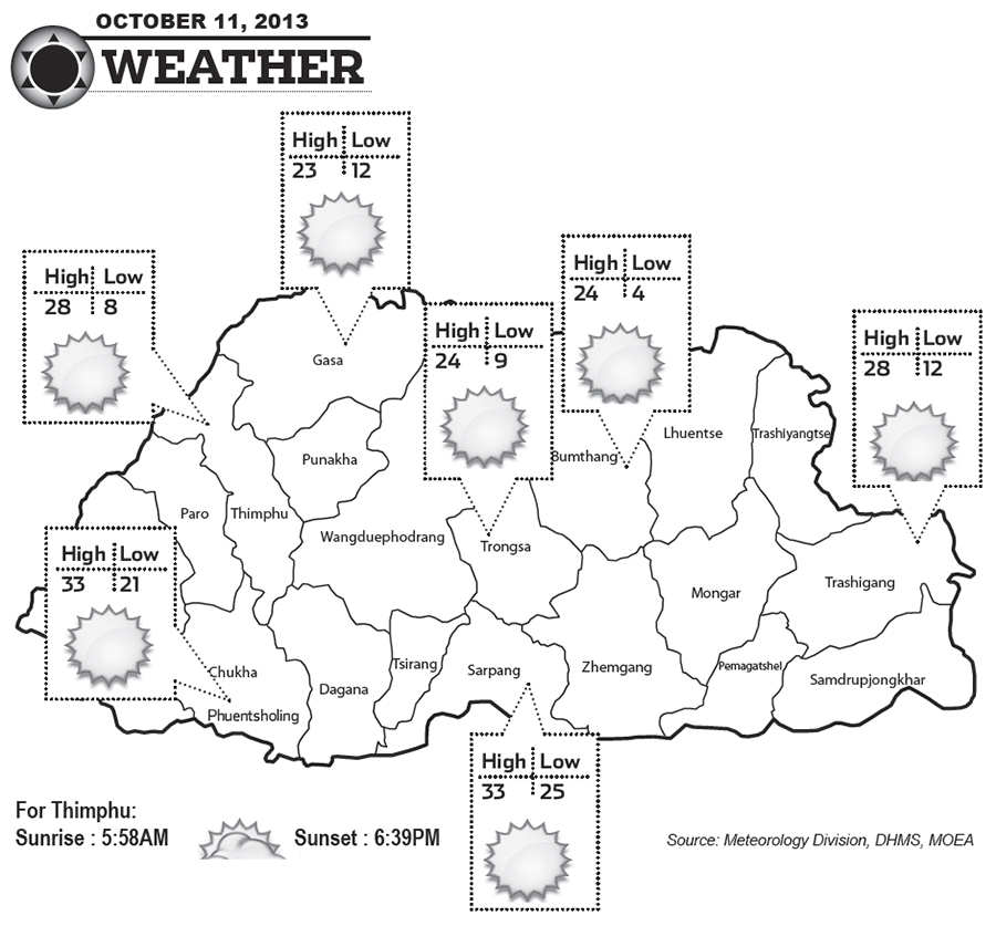 Bhutan Weather for October 11 2013