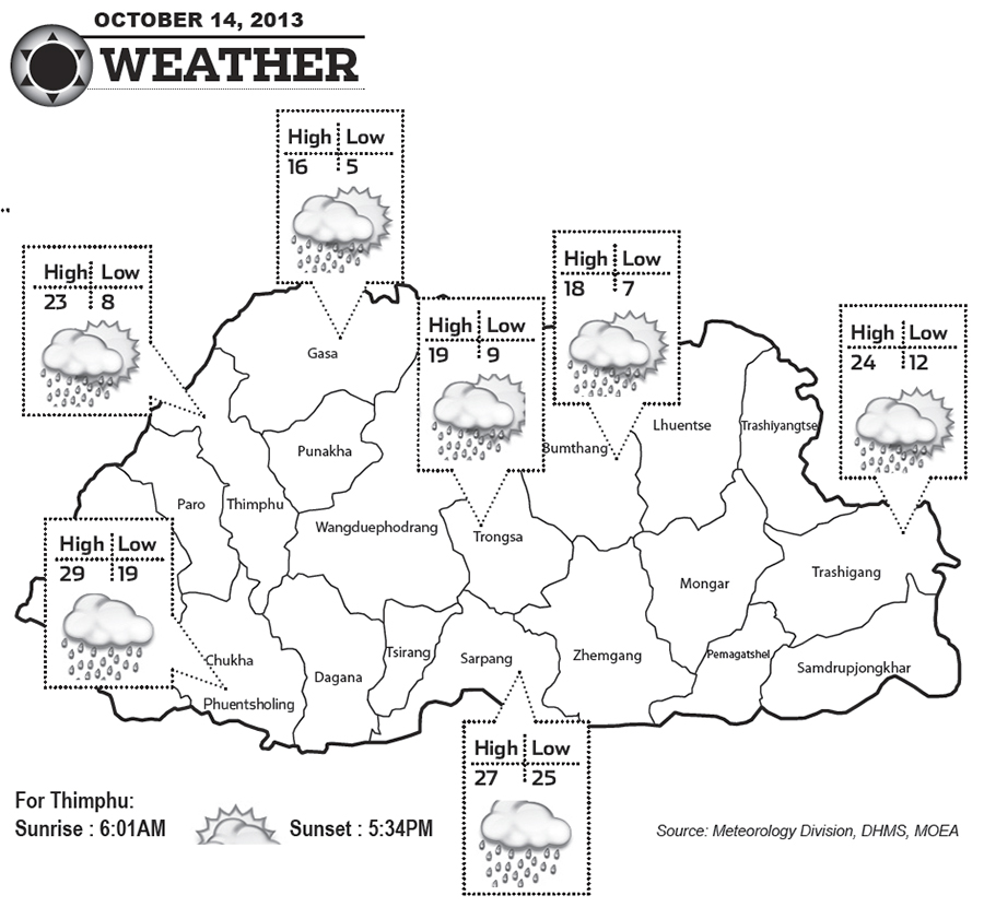 Bhutan Weather for October 14 2013