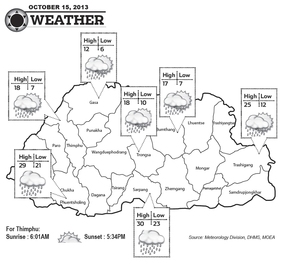 Bhutan Weather for October 15 2013