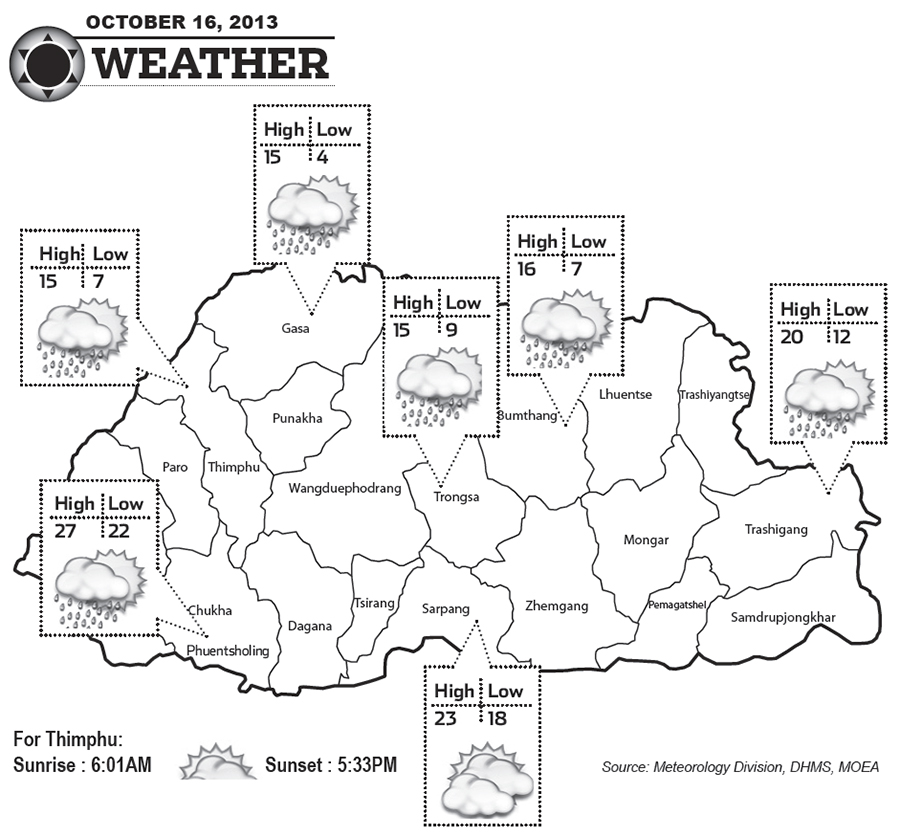 Bhutan Weather for October 16 2013