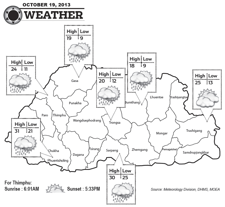 Bhutan Weather for October 19 2013
