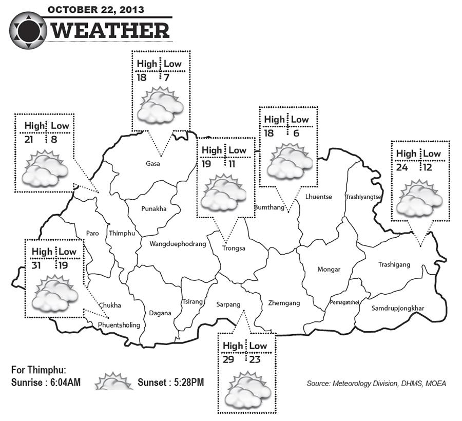 Bhutan Weather for October 22 2013