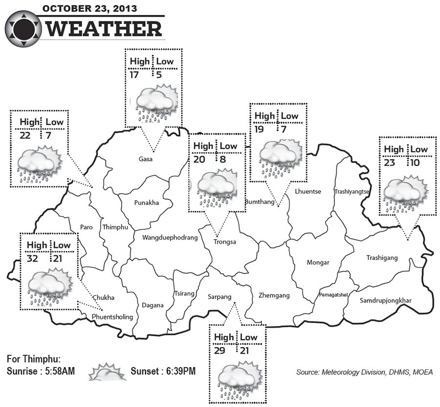 Bhutan Weather for October 23 2013