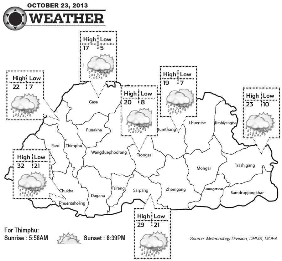 Bhutan Weather for October 23 2013