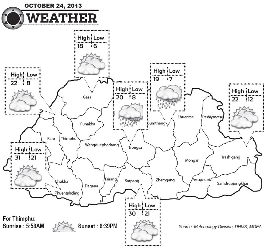 Bhutan Weather for October 24 2013