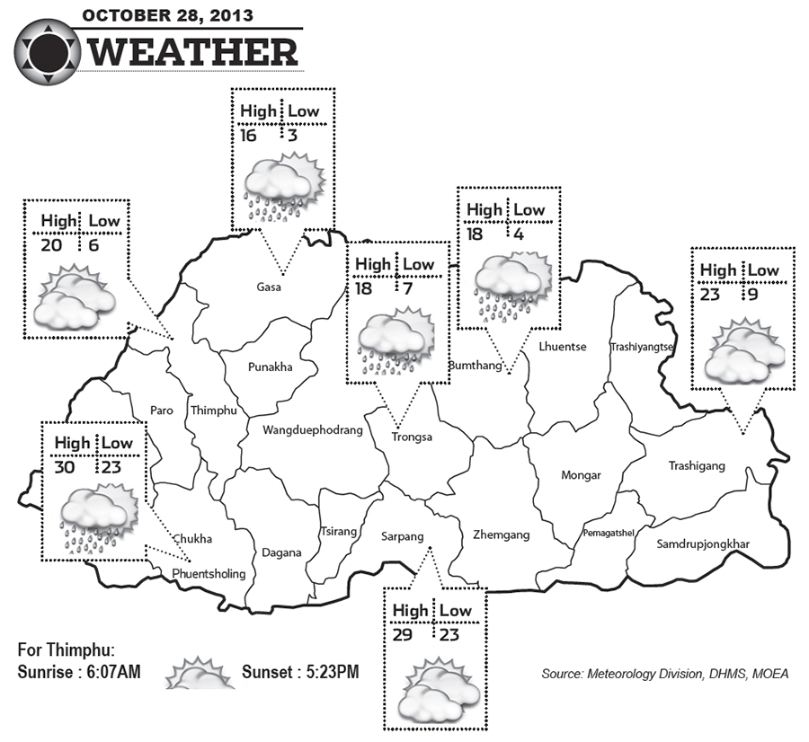 Bhutan Weather for October 28 2013