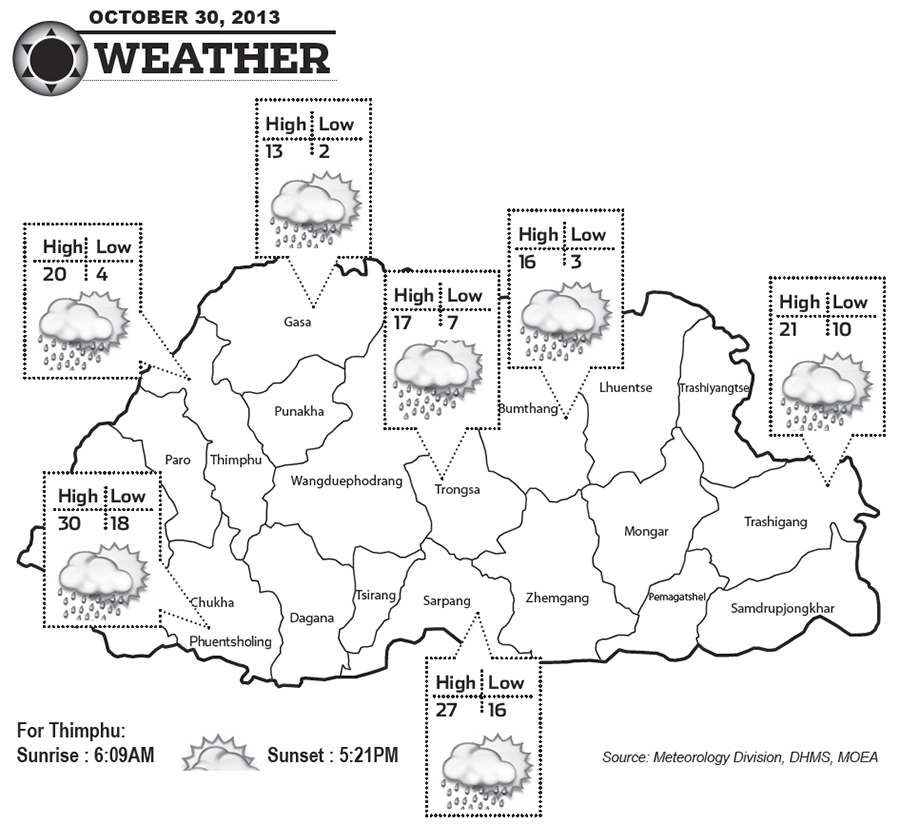 Bhutan Weather for October 30 2013