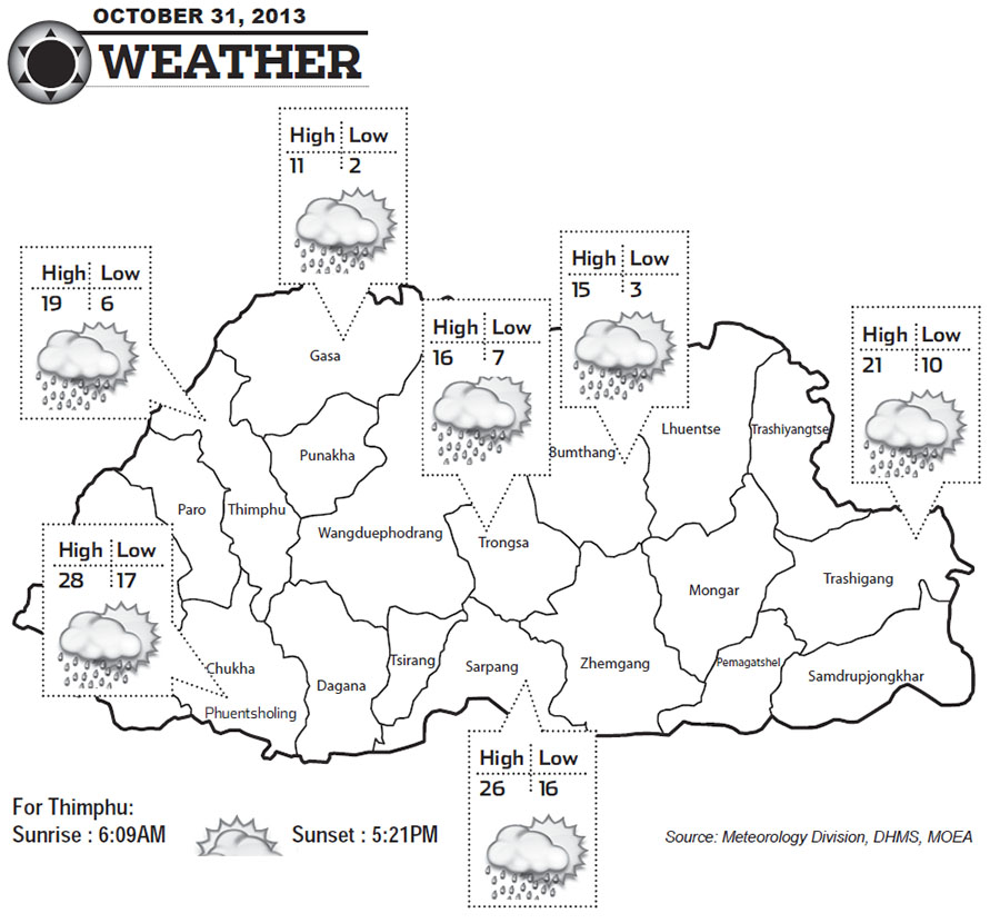 Bhutan Weather for October 31 2013