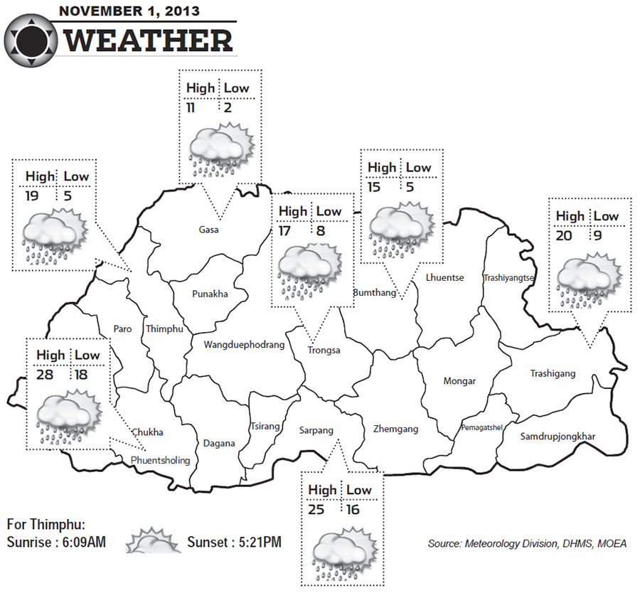 Bhutan Weather for November 01 2013