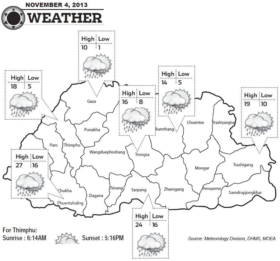 Bhutan Weather for November 04 2013