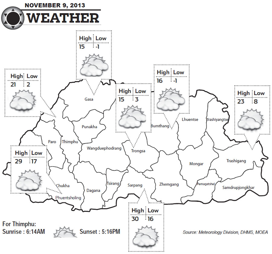 Bhutan Weather for November 09 2013