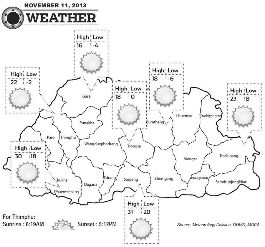 Bhutan Weather for November 11 2013