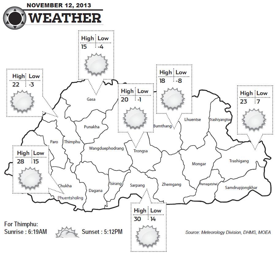 Bhutan Weather for November 12 2013