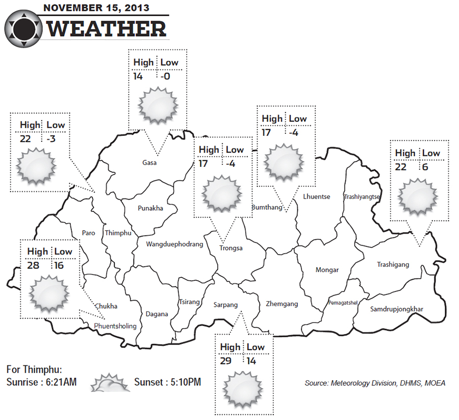 Bhutan Weather for November 15 2013