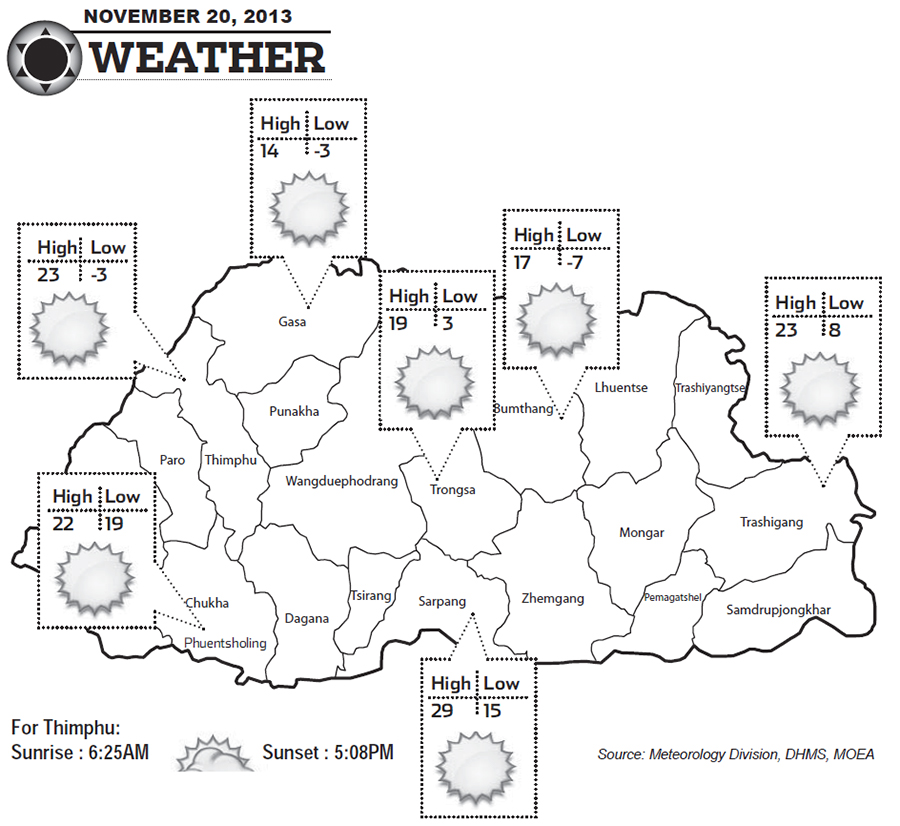 Bhutan Weather for November 20 2013