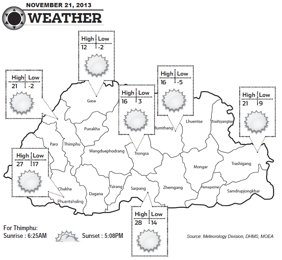 Bhutan Weather for November 21 2013