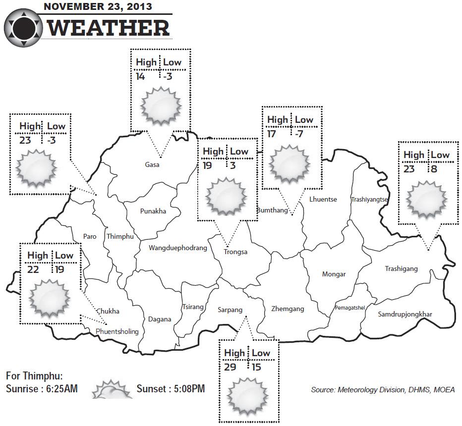 Bhutan Weather for November 23 2013