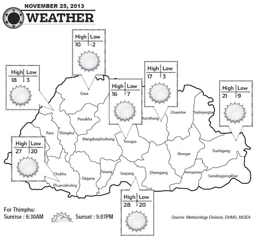 Bhutan Weather for November 25 2013