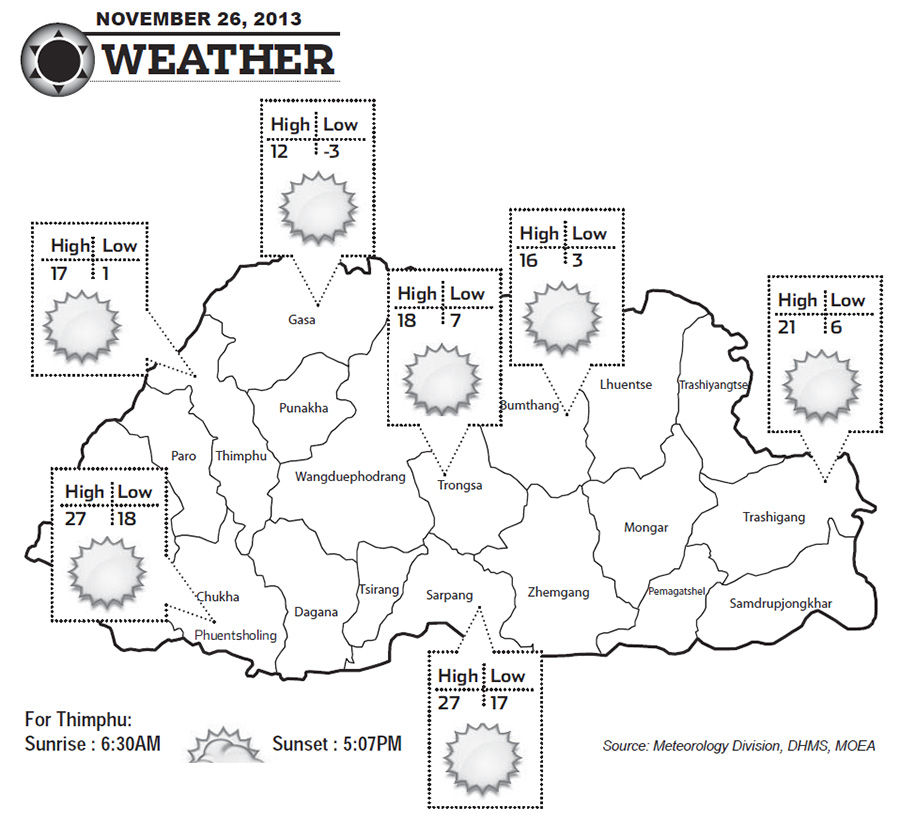 Bhutan Weather for November 26 2013