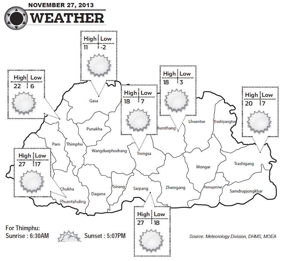 Bhutan Weather for November 27 2013