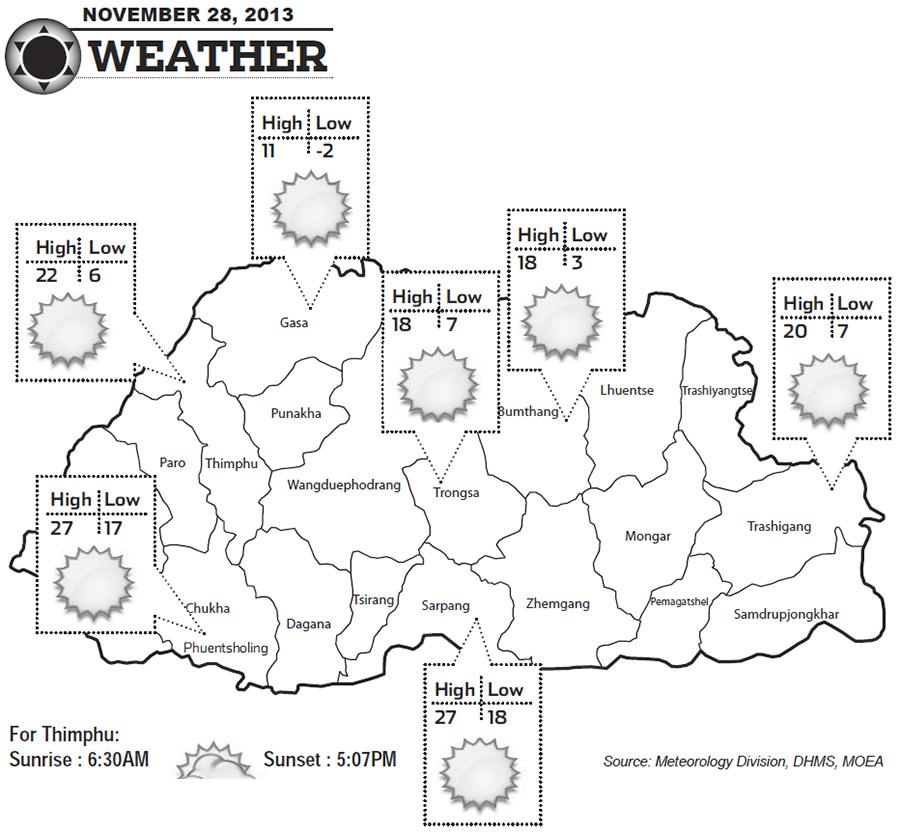 Bhutan Weather for November 28 2013