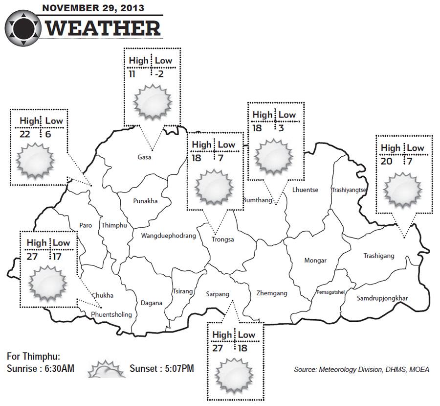Bhutan Weather for November 29 2013