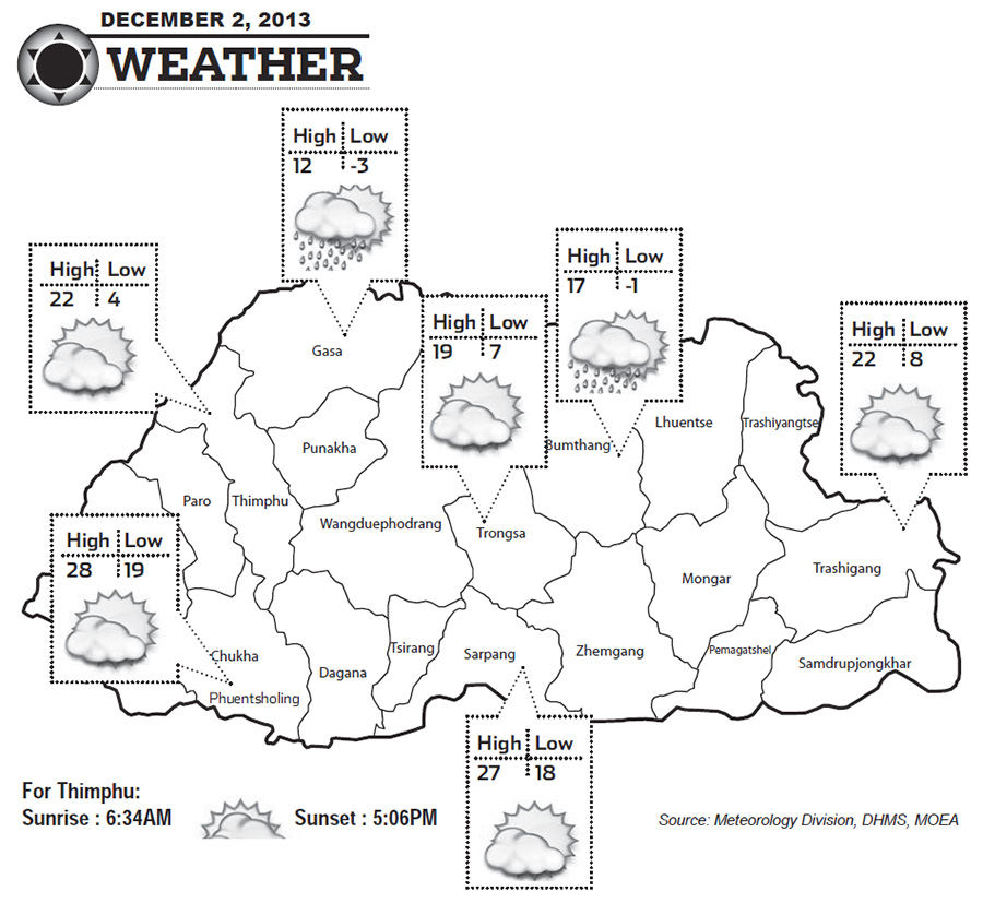 Bhutan Weather for December 02 2013