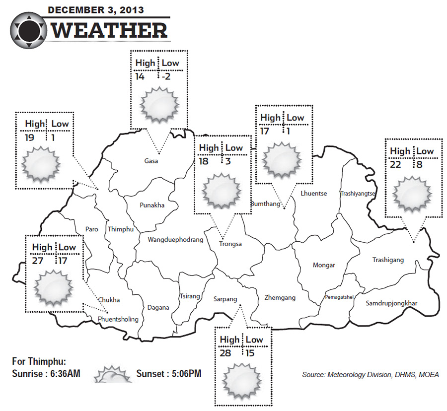 Bhutan Weather for December 03 2013