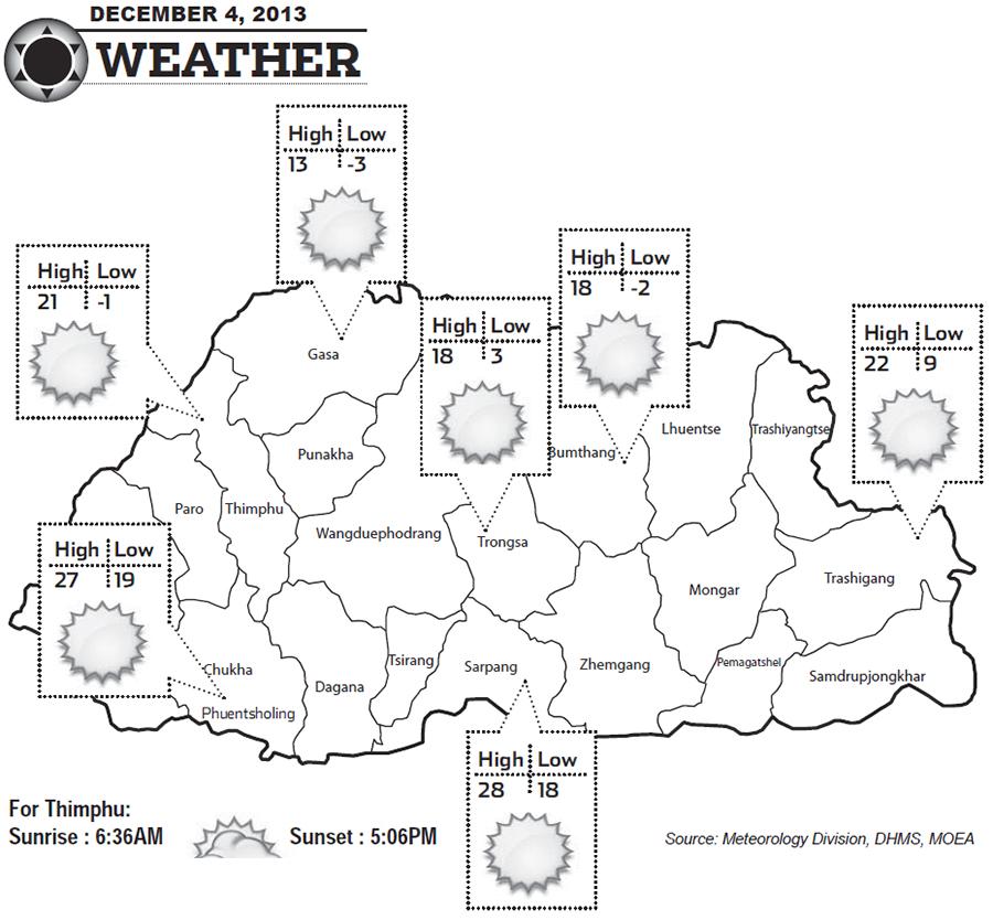 Bhutan Weather for December 04 2013