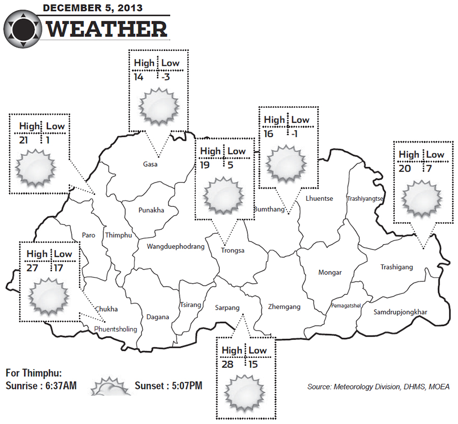 Bhutan Weather for December 05 2013