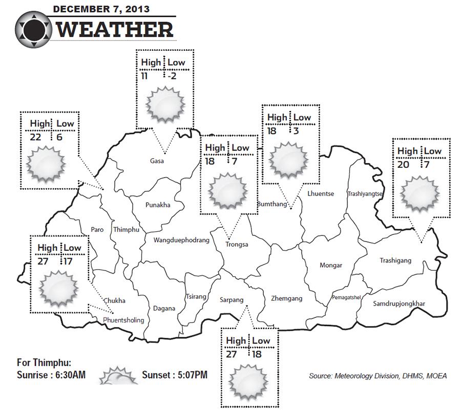 Bhutan Weather for December 07 2013