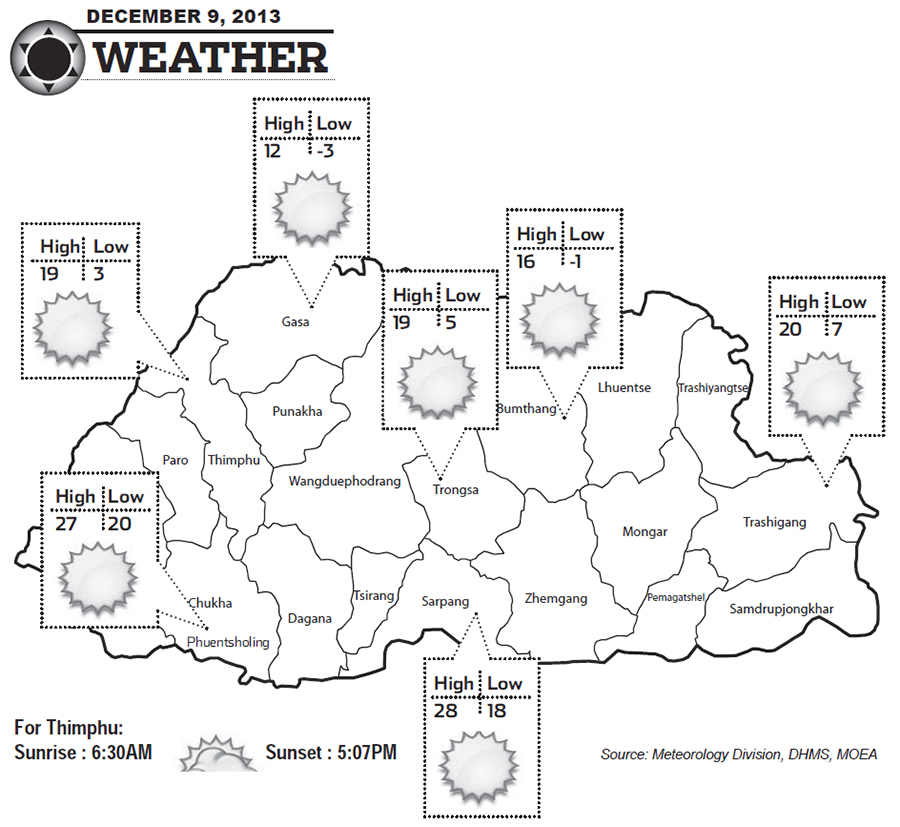 Bhutan Weather for December 09 2013