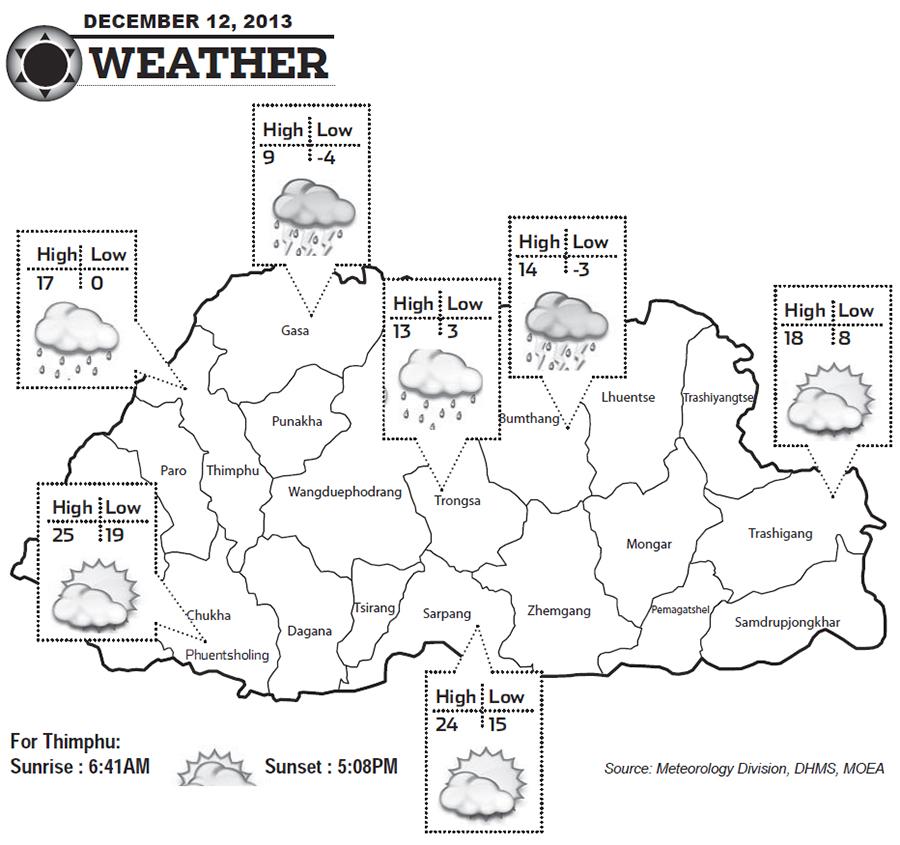 Bhutan Weather for December 12 2013