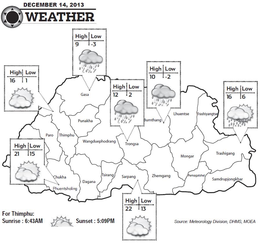 Bhutan Weather for December 14 2013