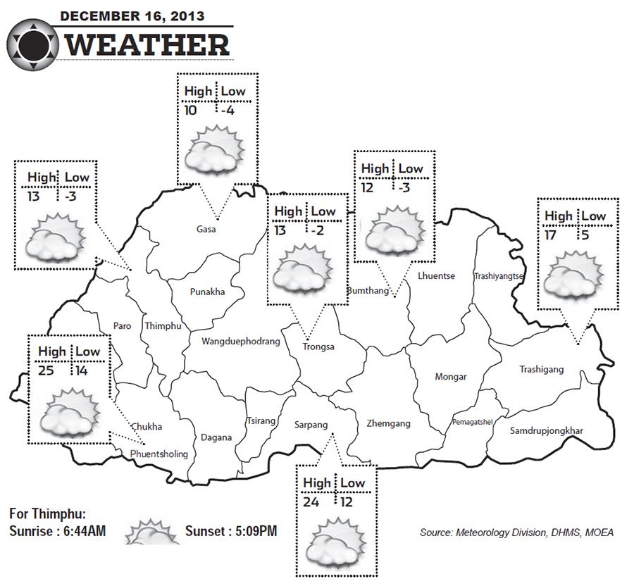 Bhutan Weather for December 16 2013