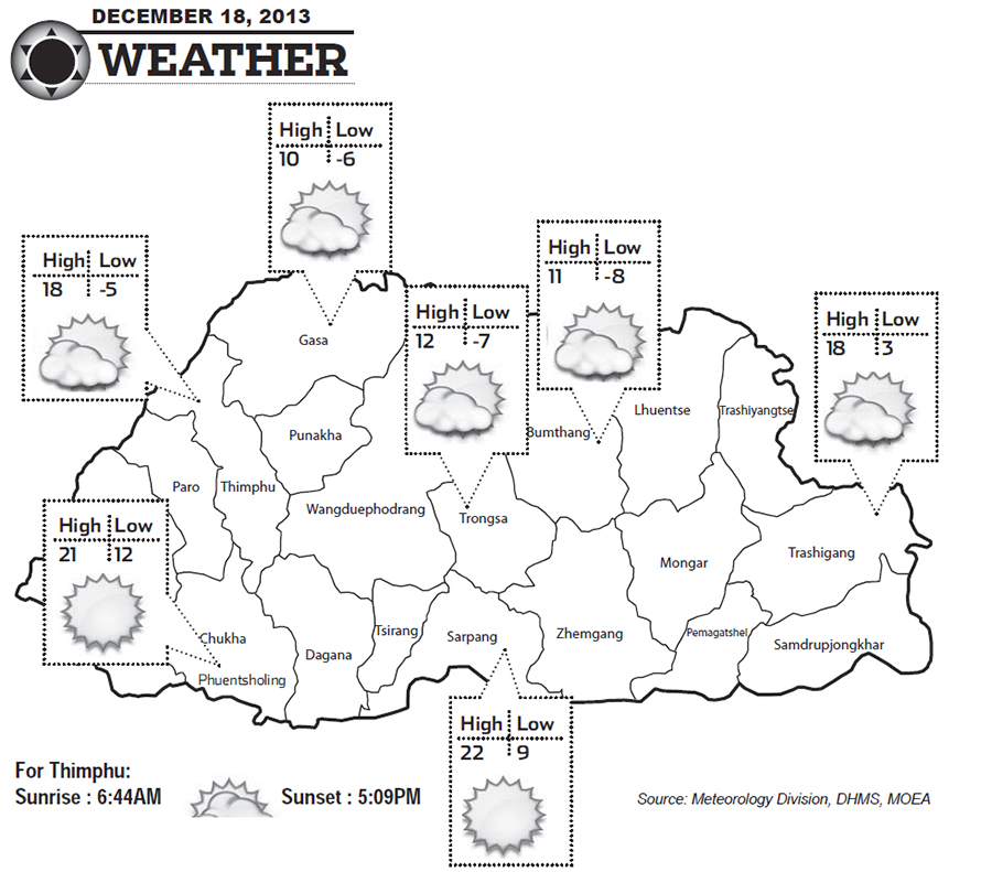 Bhutan Weather for December 18 2013