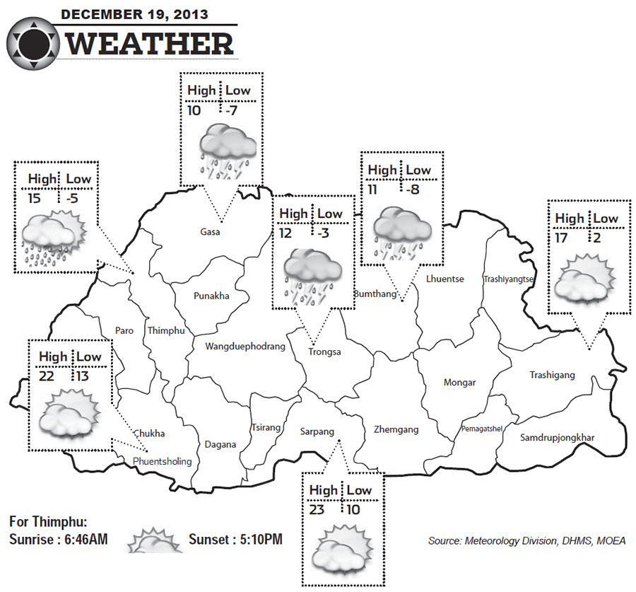 Bhutan Weather for December 19 2013