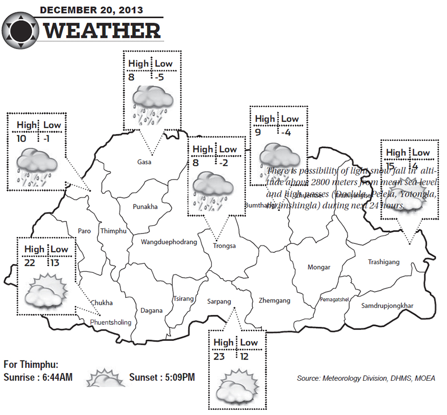 Bhutan Weather for December 20 2013