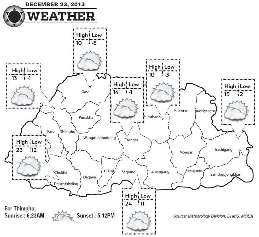 Bhutan Weather for December 23 2013