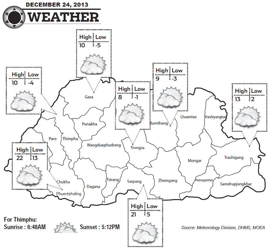 Bhutan Weather for December 24 2013