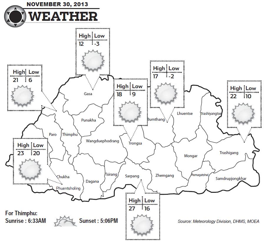 Bhutan Weather for November 30 2013