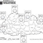 Weather for December 25 2013