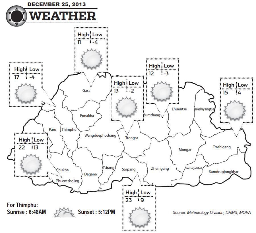 Bhutan Weather for December 25 2013