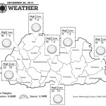 Weather for December 26 2013