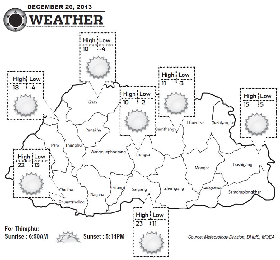 Bhutan-Weather-December-26-2013