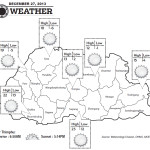 Weather for December 27 2013