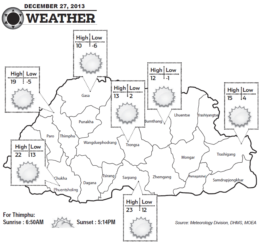 Bhutan Weather for December 27 2013