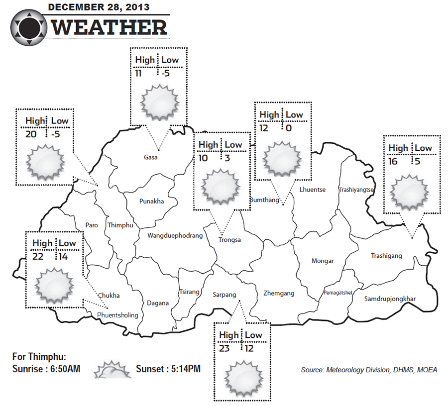 Bhutan Weather for December 28 2013