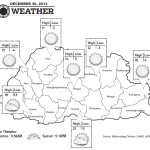 Weather for December 30 2013