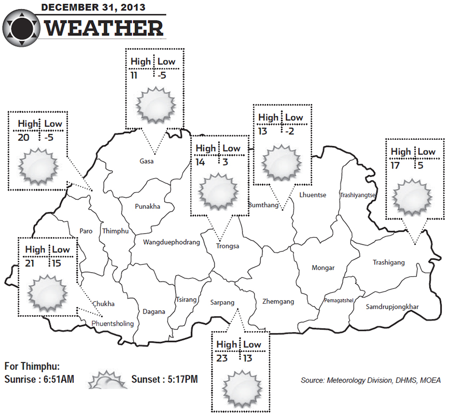Bhutan Weather for December 31 2013